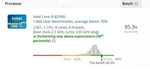 Intel Nuc8i5 144hz refresh rate image,